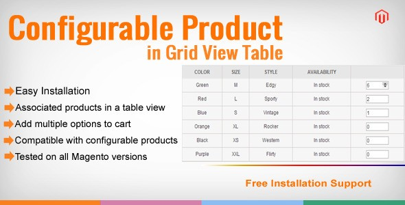 Magento Configurable Product in Grid View Table