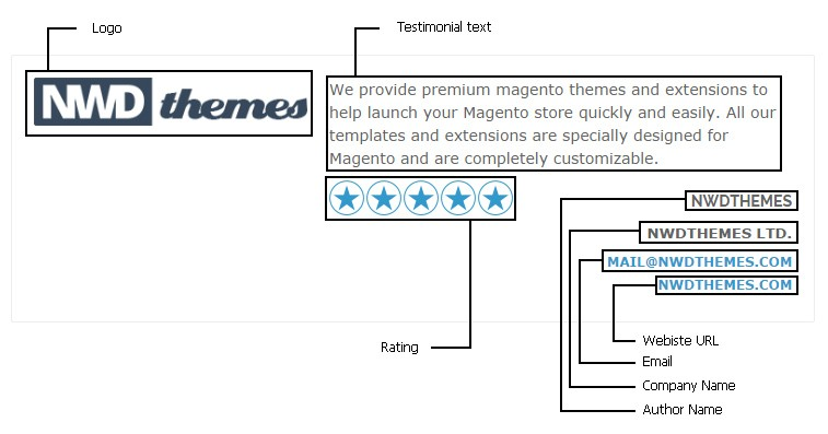 testimonials magento extension elements